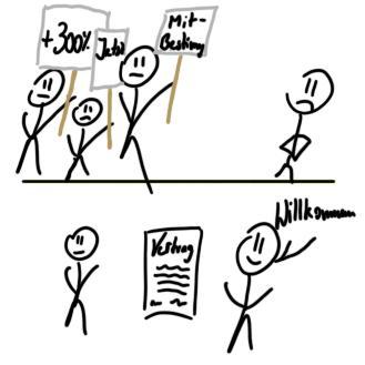 Symbolbild des Kollektiv- und Individualarbeitsrecht