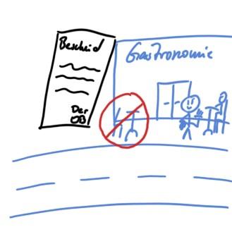 Symbolbild einer Untersagung im Gewerberecht