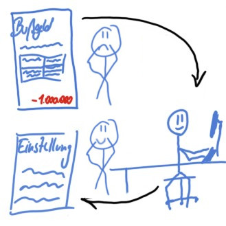 Symbolbild in einem Bußgeldverfahren